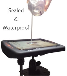 Waterproof LCD Diisplay